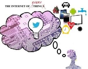 1 Internet of everything